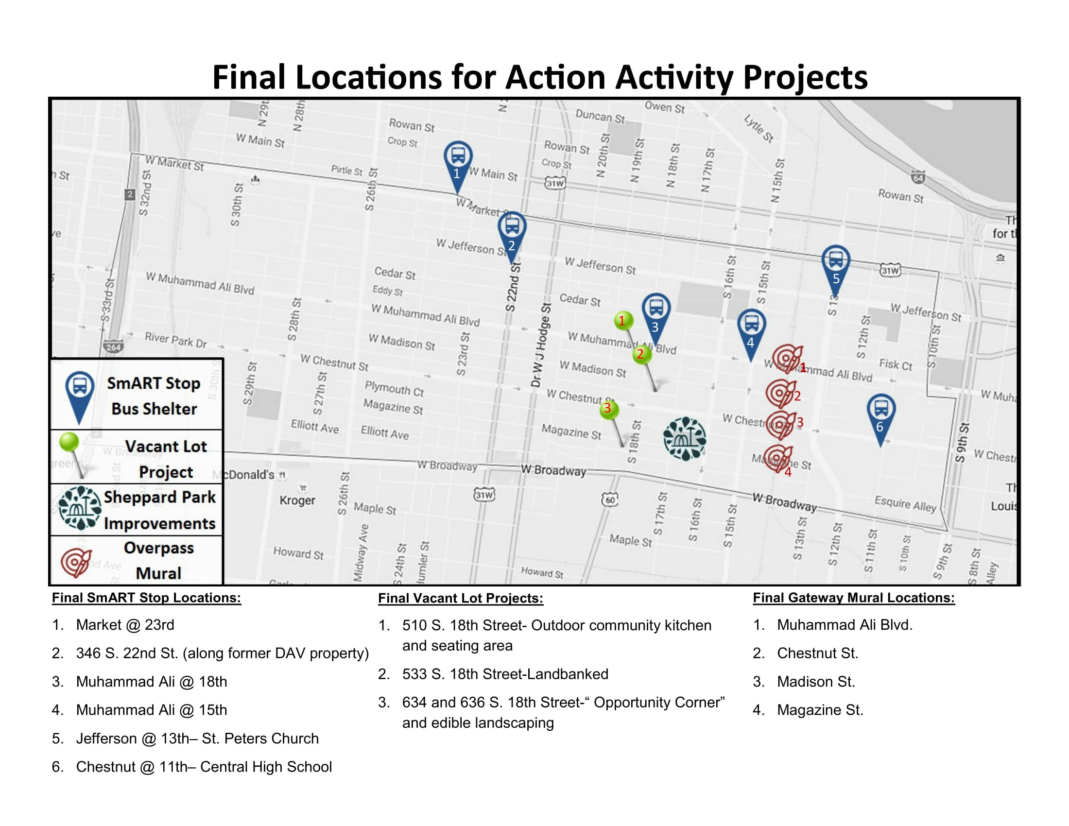 Final Action Activity Project Locations-1